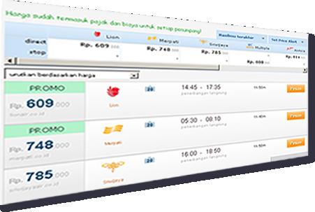 gambar ilustrasi cara bisnis tiket pesawat online